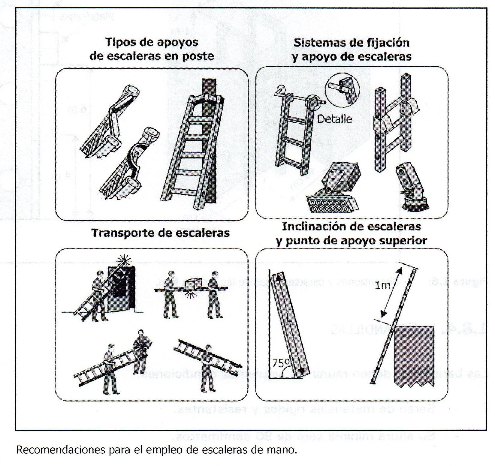 Escaleras satirnet safety - Escaleras de mano ...