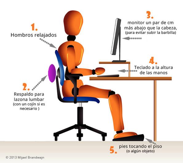 Ergonomia satirnet safety for Que es la ergonomia en la oficina