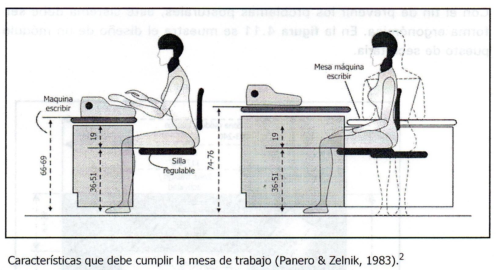 La mesa de trabajo de la w mesa de trabajo mecalux metal - Mesa de trabajo bricolaje ...