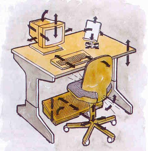 Concepci n y dise o del puesto de trabajo satirnet safety - Puestos de trabajo ...